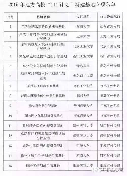 111计划高校名单